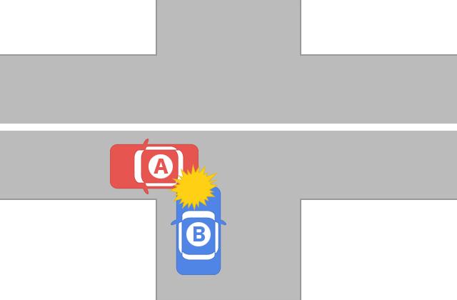 交差点での出会い頭事故2