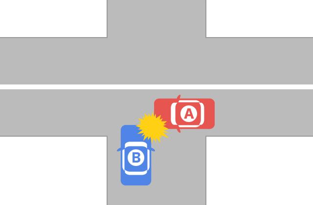 優先道路の事故