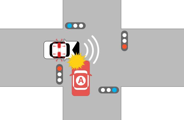 緊急車両との交差点内の事故