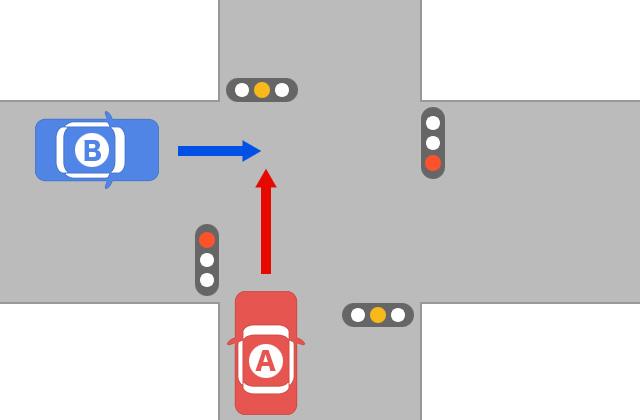 赤信号と黄色信号の事故