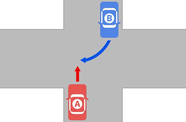 直進車と右折車の事故